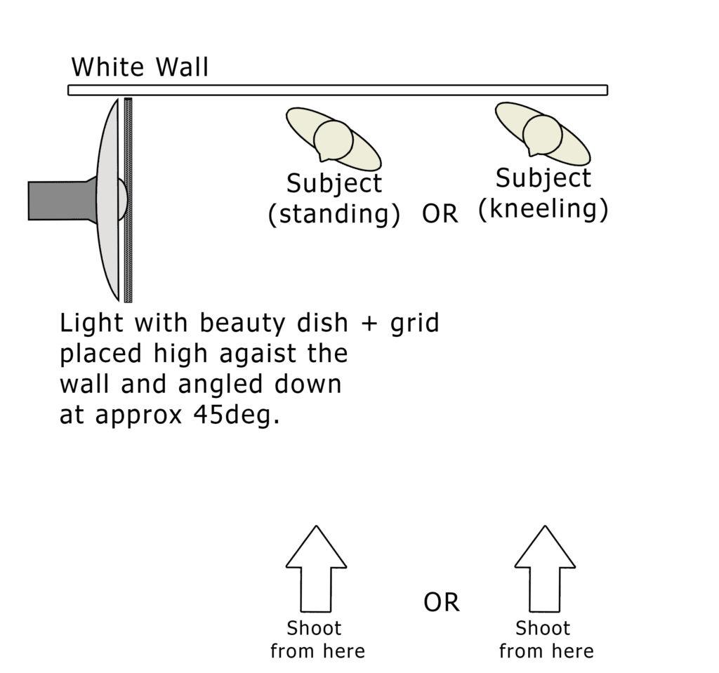 Beauty Disk - shoot along wall