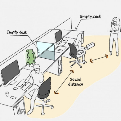 COVID-19 will change the way we use offices forever
