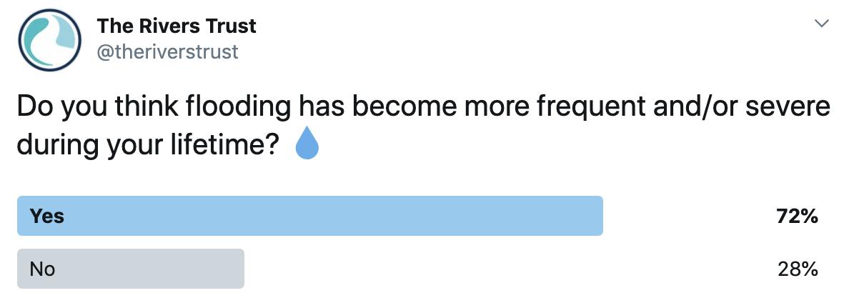 Flooding Poll
