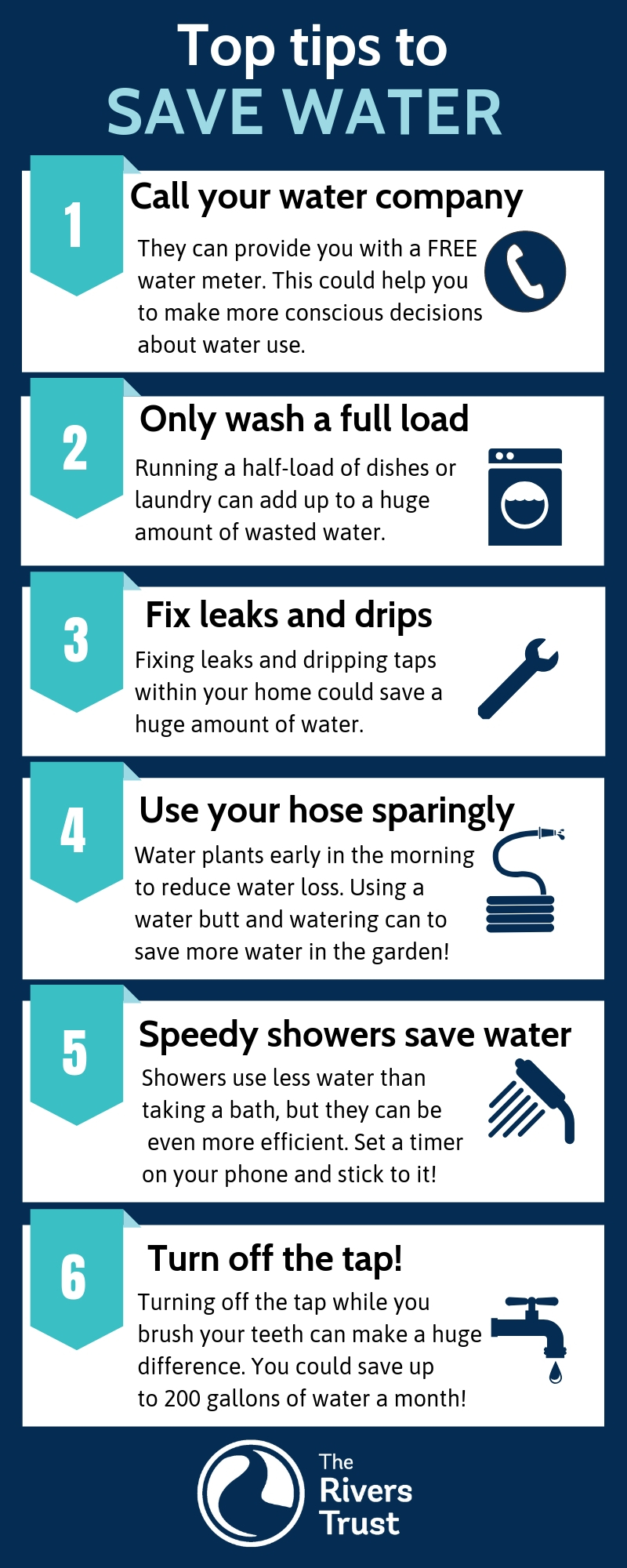Top Tips To Save Water