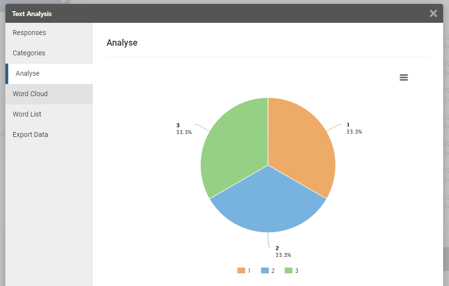 The Analyse tab, displaying a large pie chart to show the numbers of responses for each category applied in the previous examples.