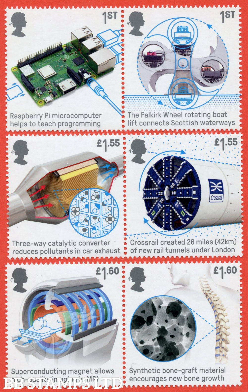 2019 British Engineering (PACK: Includes Harrier Minisheet No Barcode)