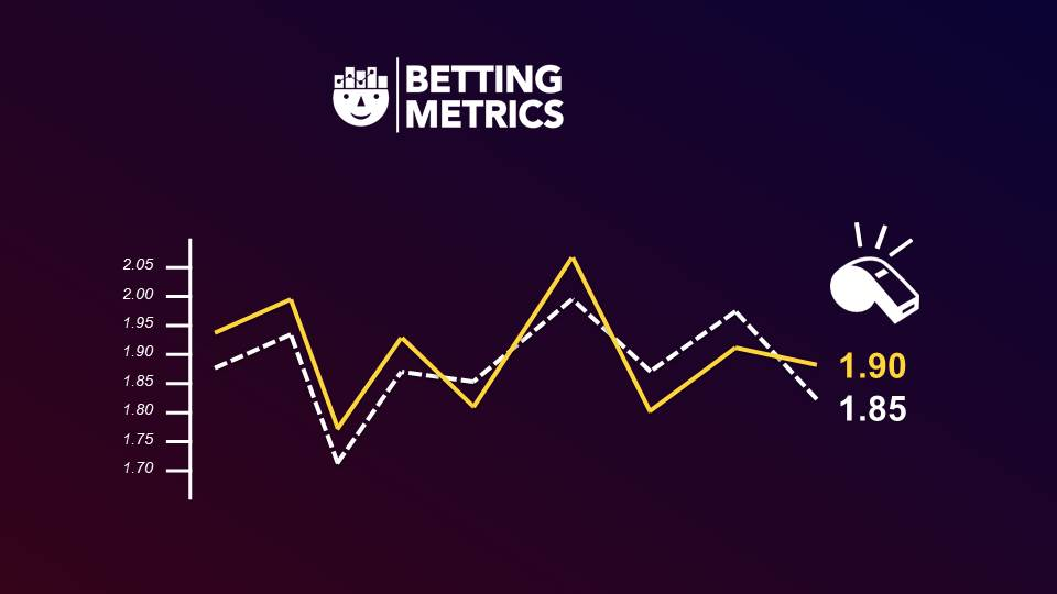 betting history bettingmetrics 17