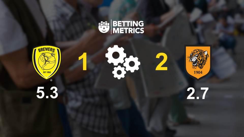 betting odds bettingmetrics 12