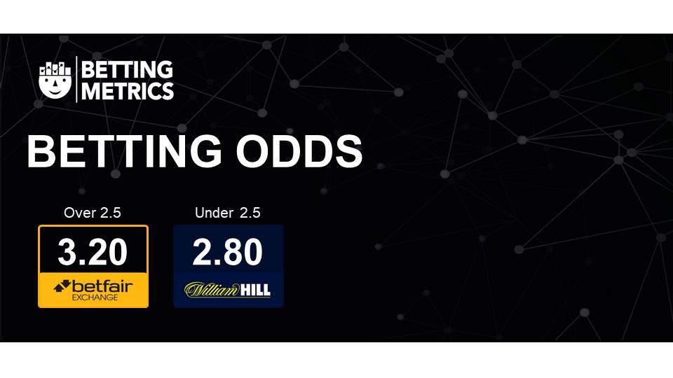 betting odds bettingmetrics 18