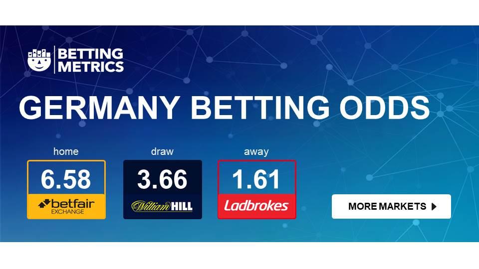 betting odds bettingmetrics 8