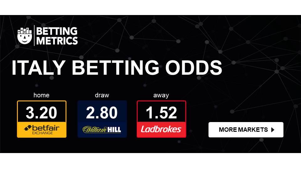 betting odds bettingmetrics 9