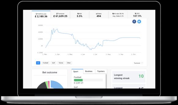 betting-dashboard