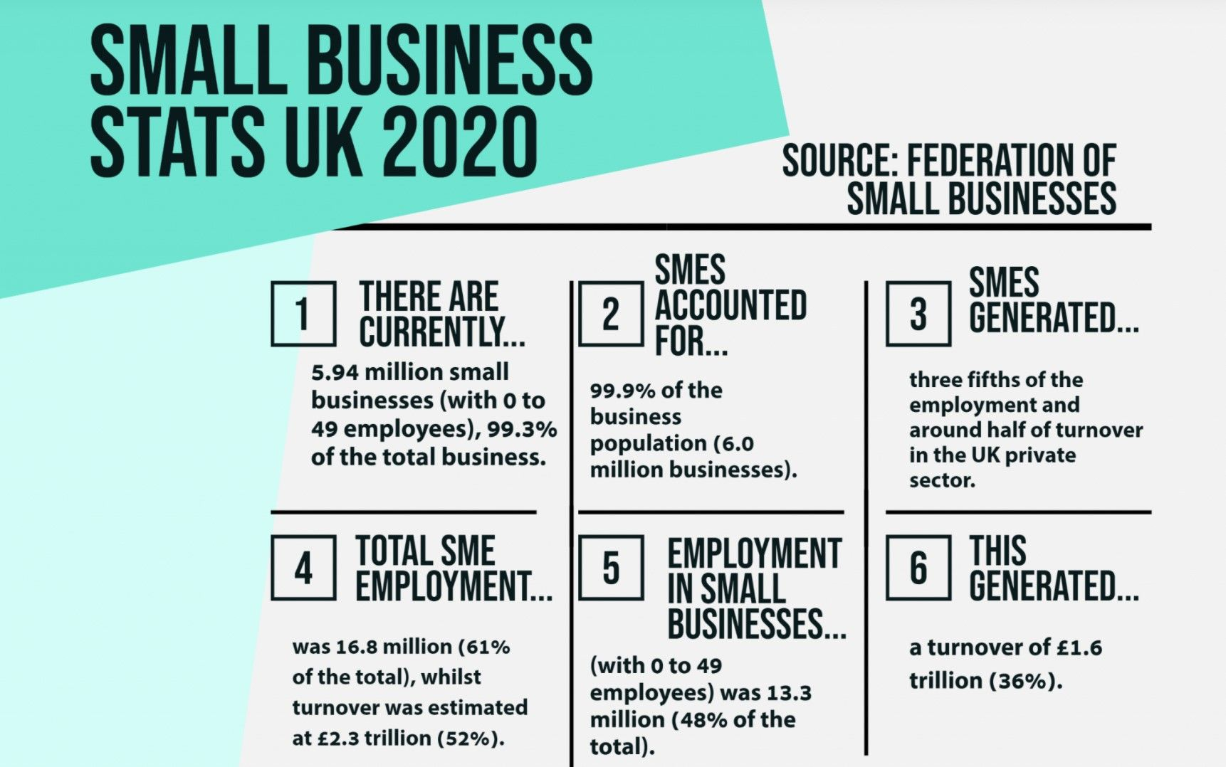 UK Federation of Small Businesses