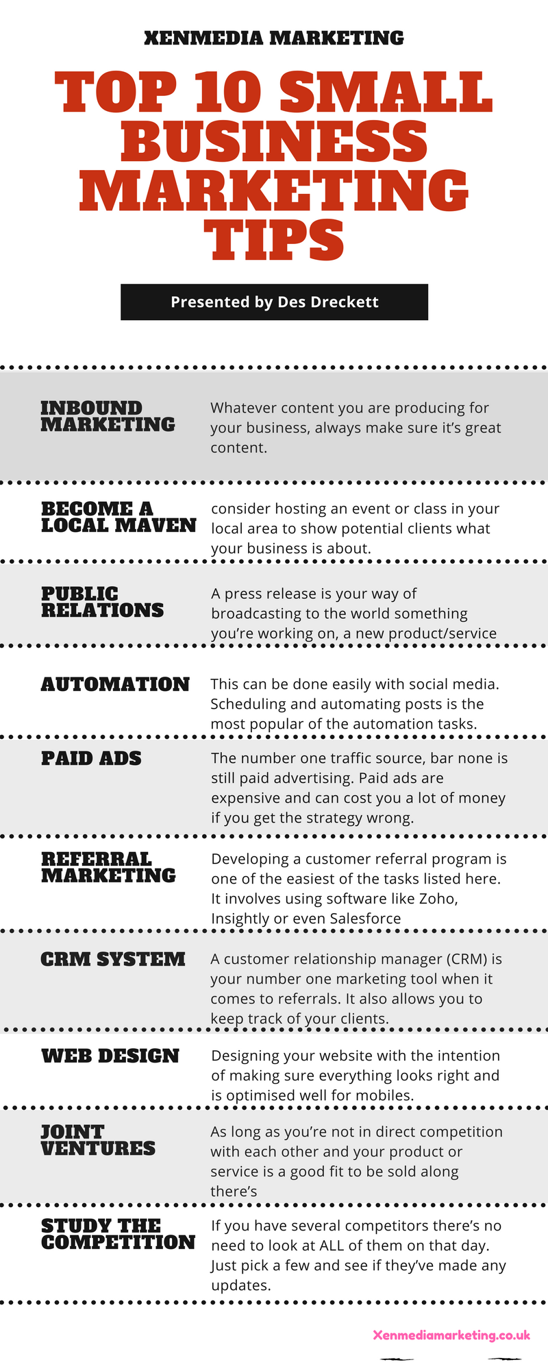 Top 10 Small Business Marketing Tips Infographic