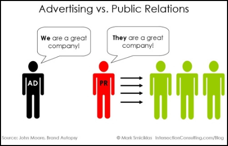 public relations for your small business