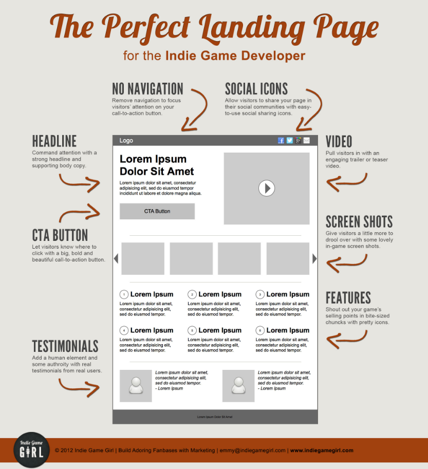 an example landing page