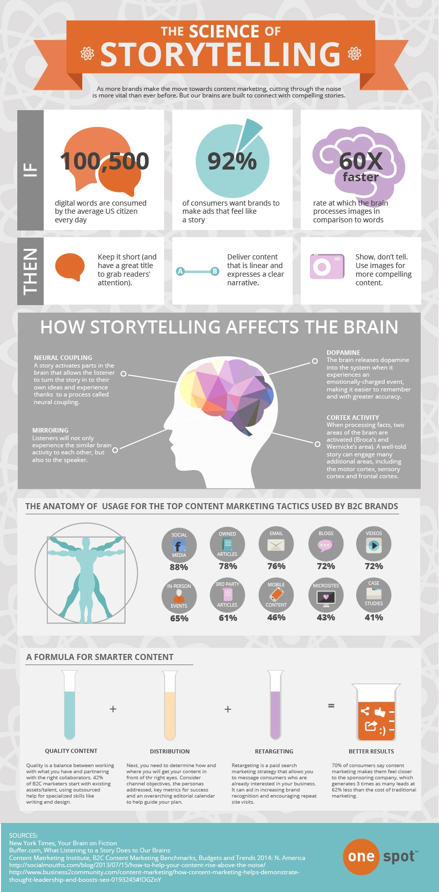 storytelling in your content