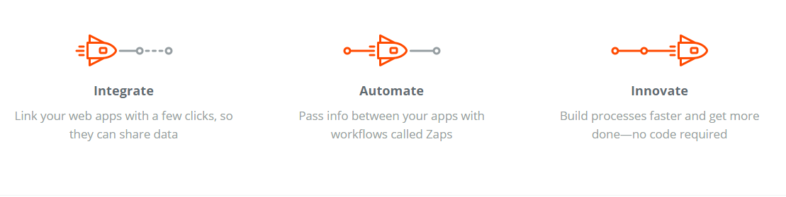 Zapier is a really powerful automation tool with more than 500 applications