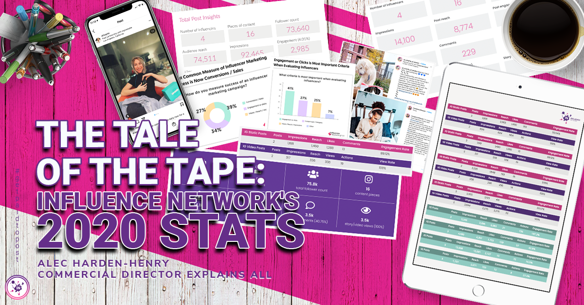 The tale of the tape: Influence Network's 2020 stats