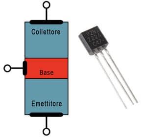 transistor amplificatore