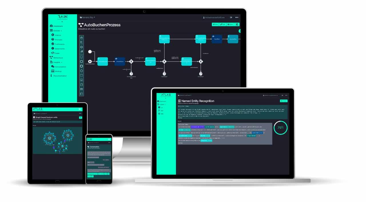 Die Vorteile einer Plattform für KI als All-in-One-Solution