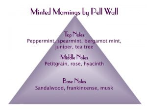 Minted Mornings Scent Pyramid
