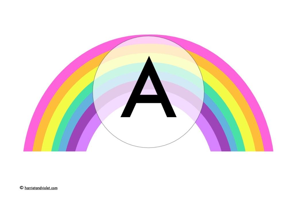 Bubble Alphabet A-Z - Printable Teaching Resources - Print ...