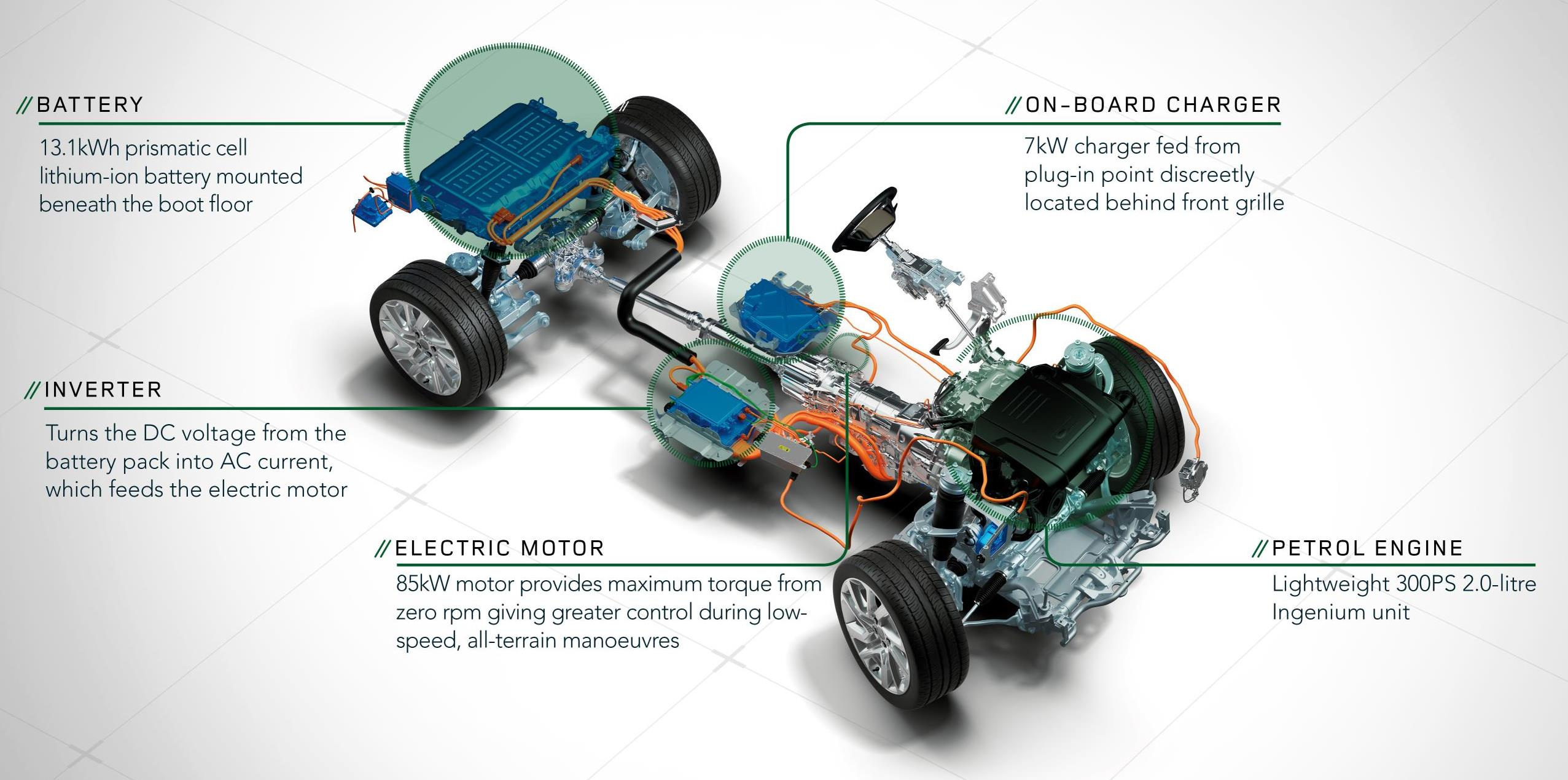 Land Rover Reveals The Range Sport Concept Vehicle Leasing 2001 Engine Diagram Connected To A Rapid Charger Full Charge Can Be Achieved In 2 Hours 45 Minutes At Home Using Dedicated Or 32 Amp Wall Box