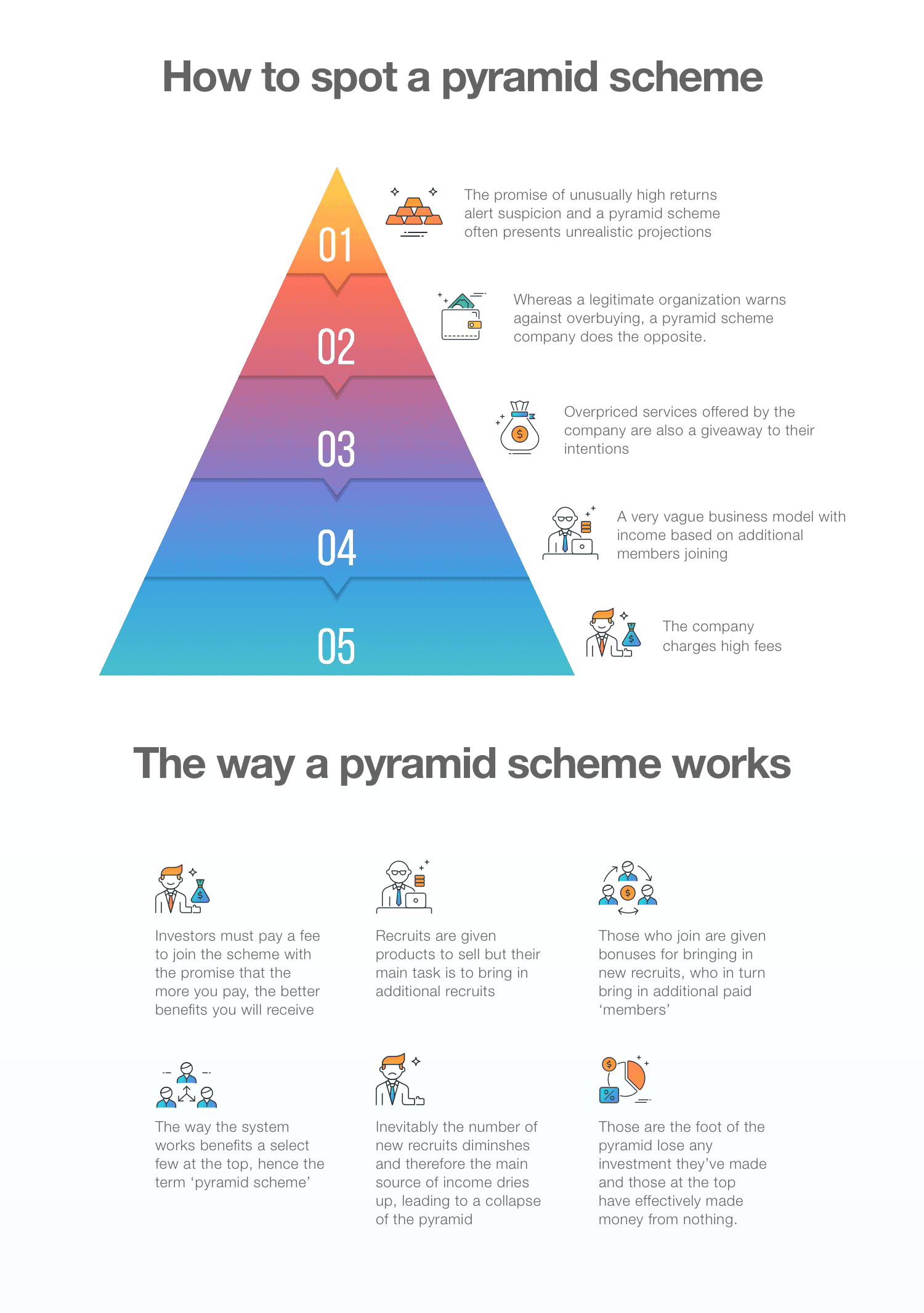 pyramid scam infographic