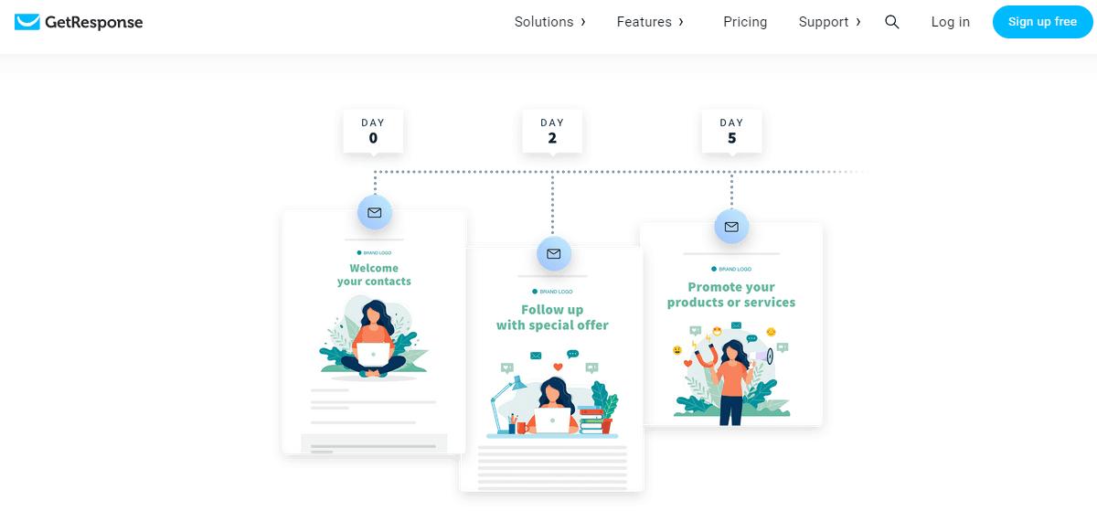 GetResponse Workflows