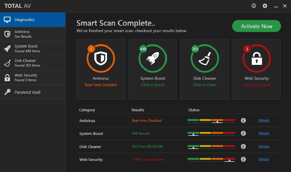 TotalAV Smart Scan