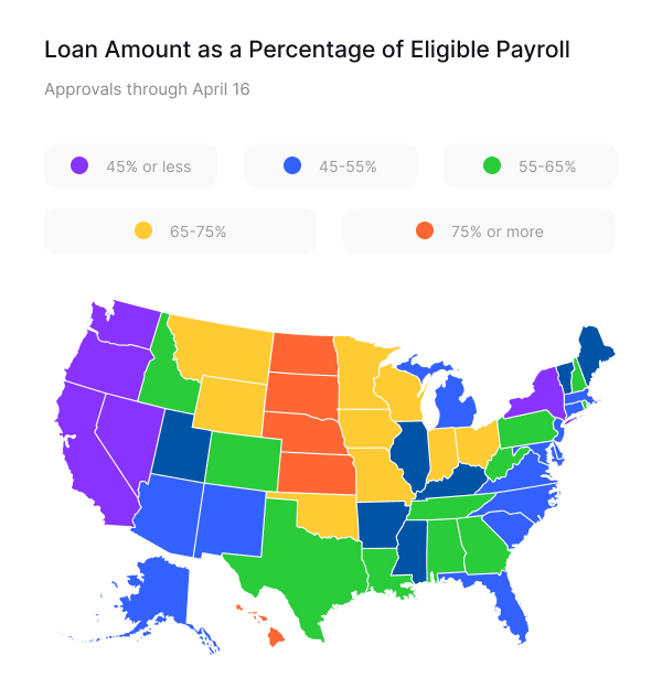 Small business loans by state