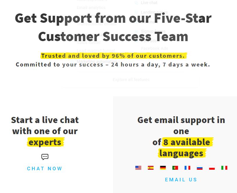 GetResponseCustomer Support