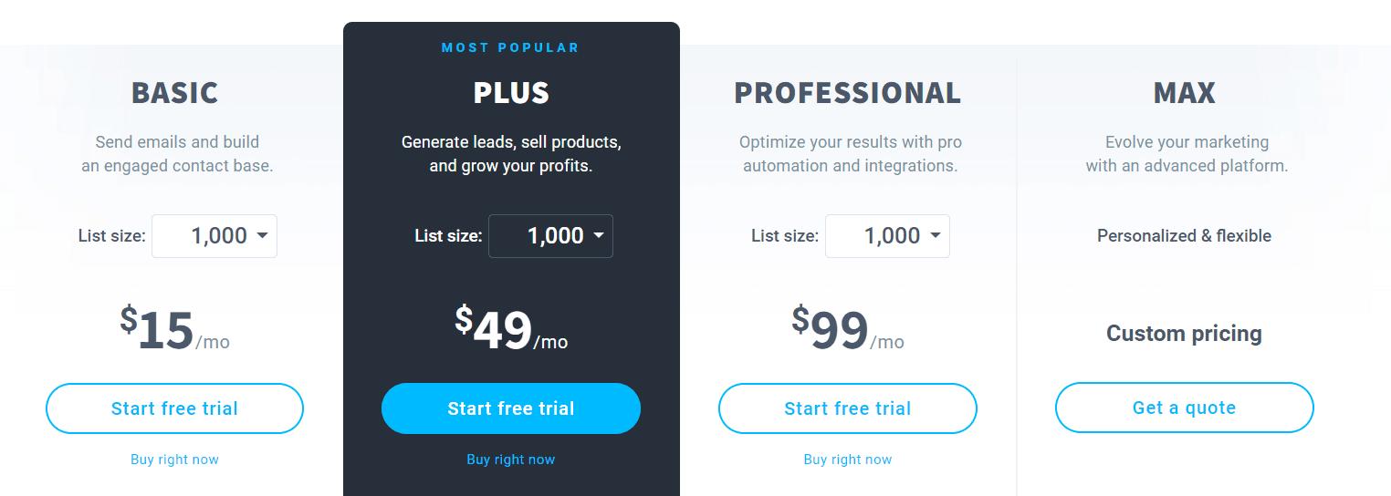 GetResponse Pricing