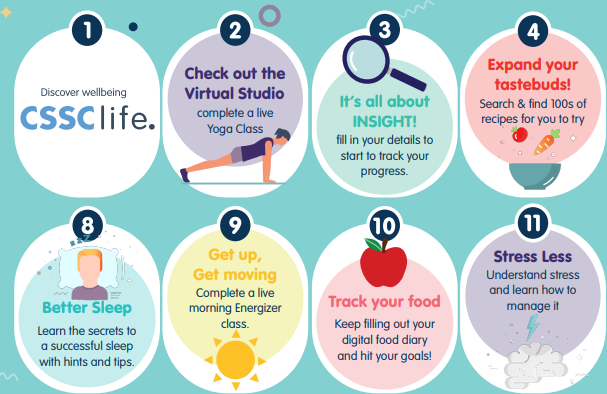 A calendar of different health and wellbeing items each day