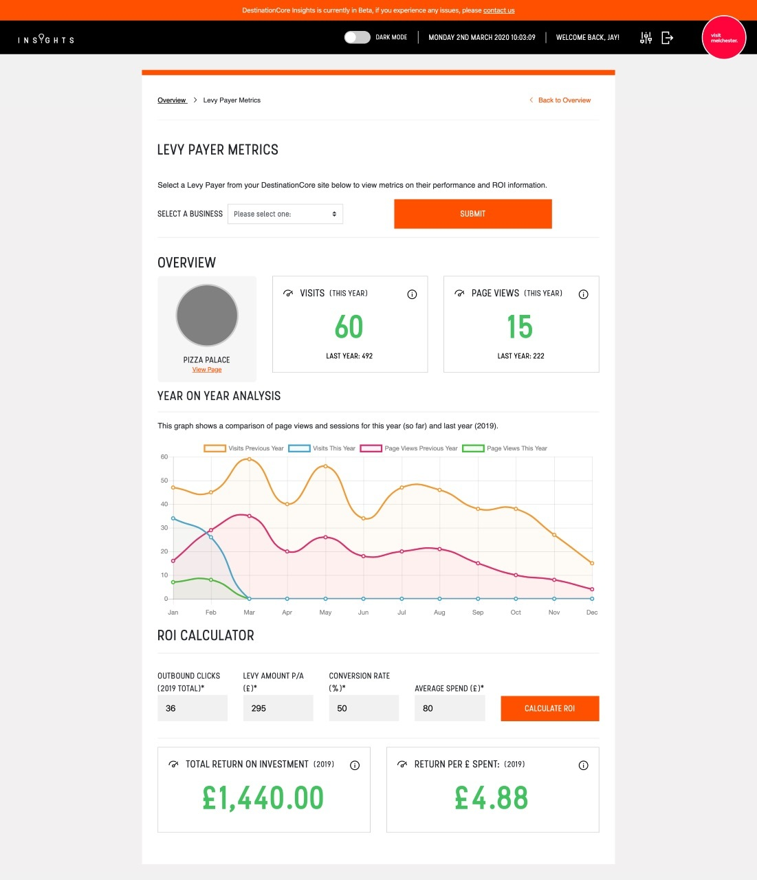 Insights levy payer metrics screen
