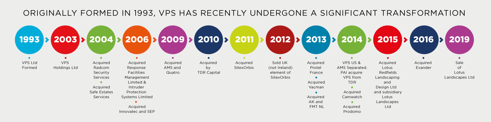 <<infographic (plus 2019 sale of lotus landscape
