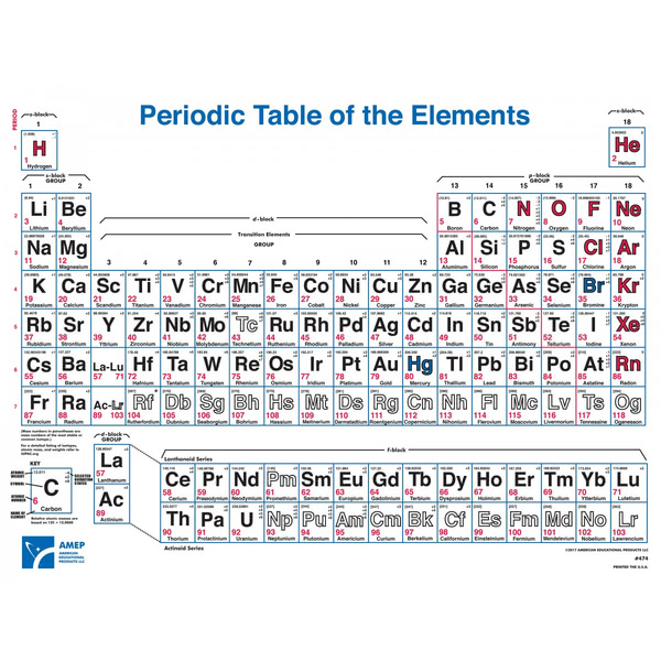 Periodic Table Wall Chart - Edulab