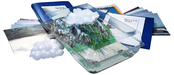 Water Cycle Activity Model - Edulab