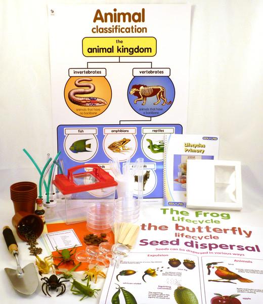 Macro Science Kit - Life Cycles