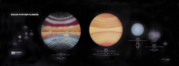 Poster: Solar System Planet