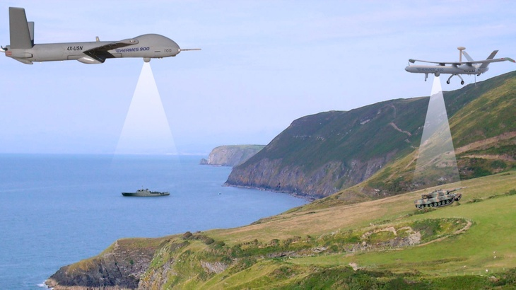 DCoMPASS UAV