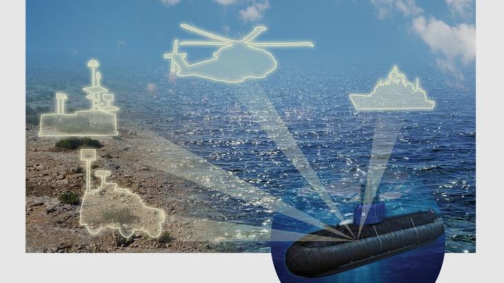 Underwater SIGINT