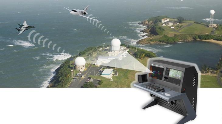 Aerial Situational awareness system
