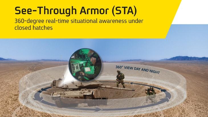 See-Through Armor (STA)