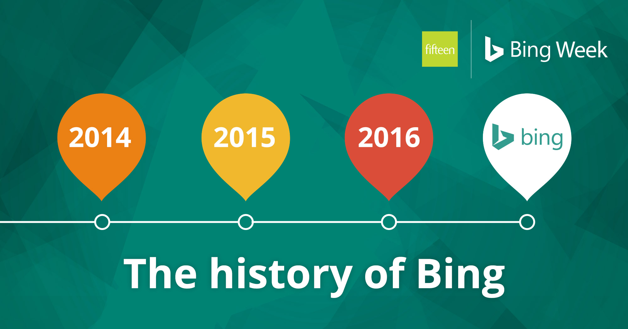 bing history discover the bing search engine blog fifteen