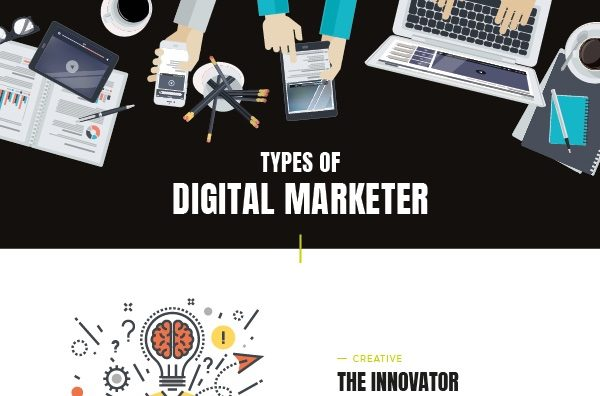 Digital Marketing: Types of Digital Marketers