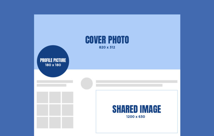 Facebook Social Image Sizes 2019