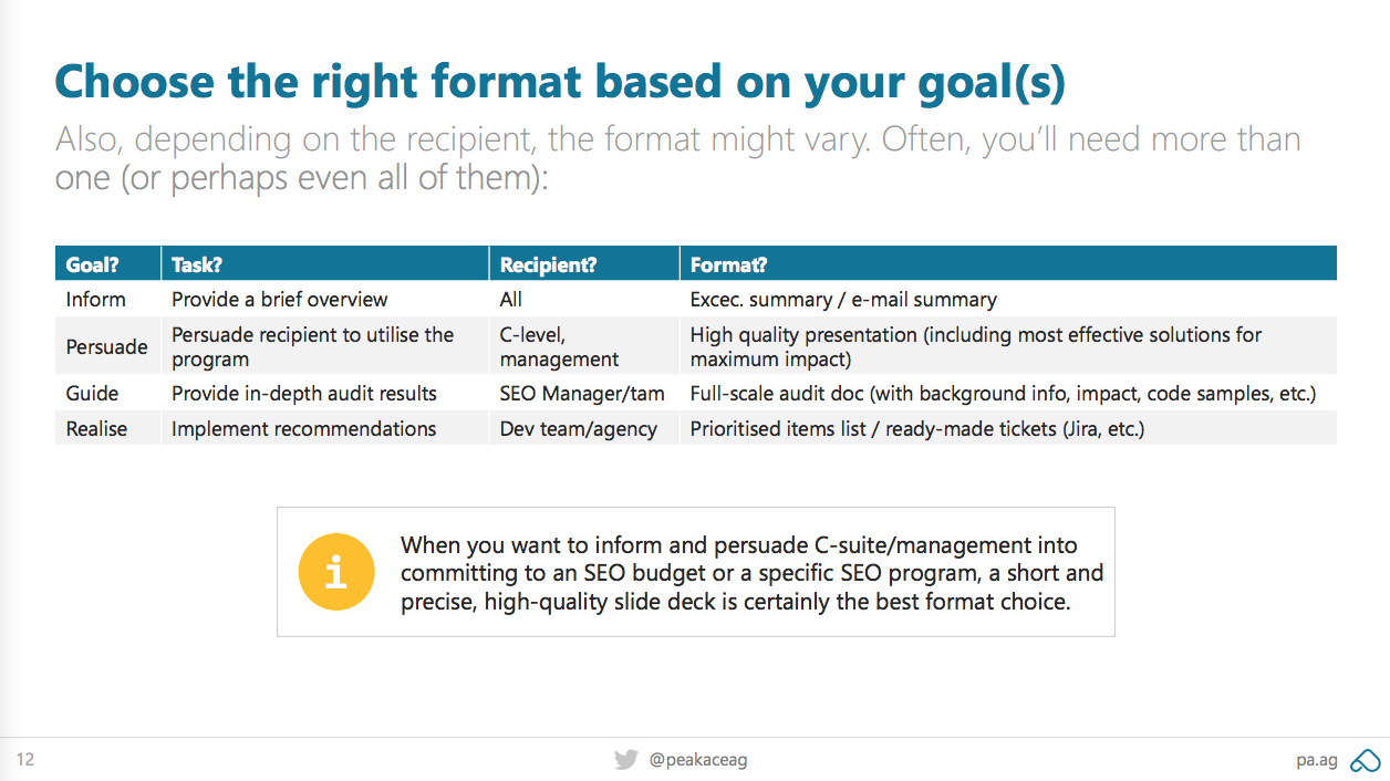 Why most SEO audits are bad - Bastian Grimm