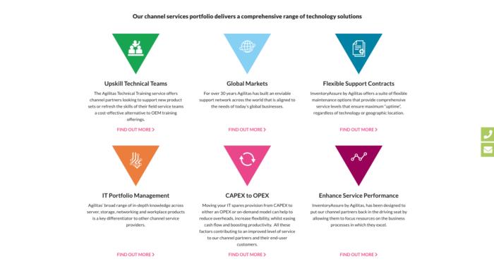 Agilitas Service Portfolio