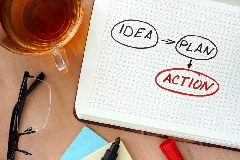 how to start a business idea plan action