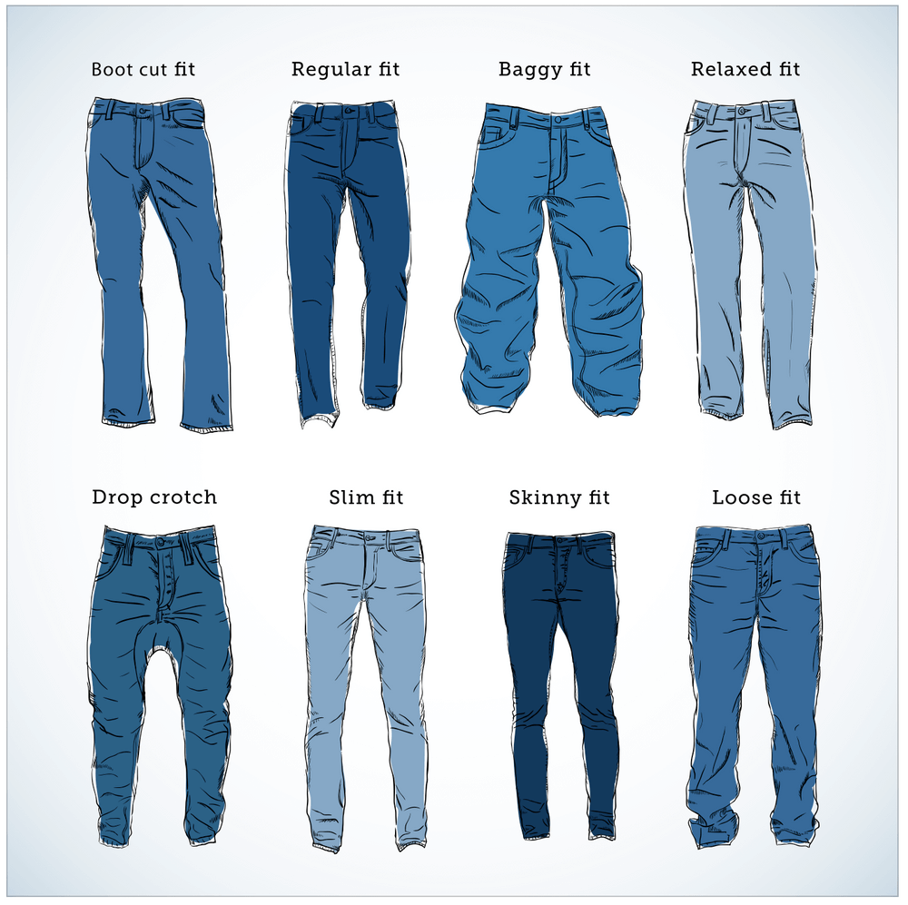 denim jeans manufacturing types mens