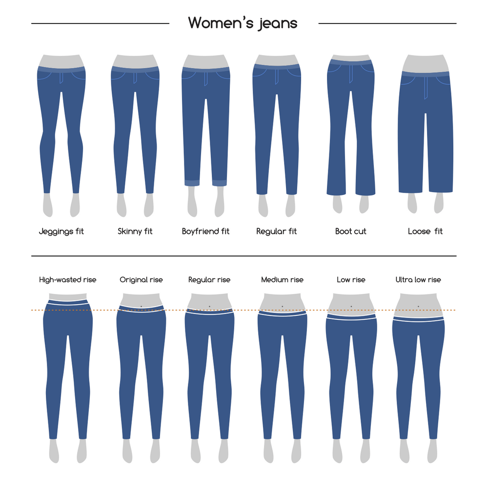 denim jeans manufacturing types womens