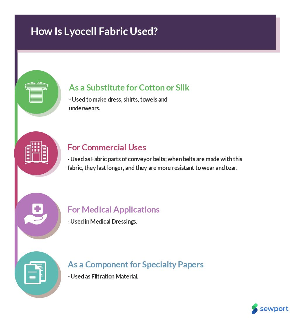 how is lyocell fabric used